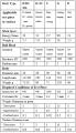 Twardościomierz MC-550EX-głowice-zastosowanie